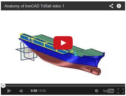 Figure 5: Video of TriBall Patterning